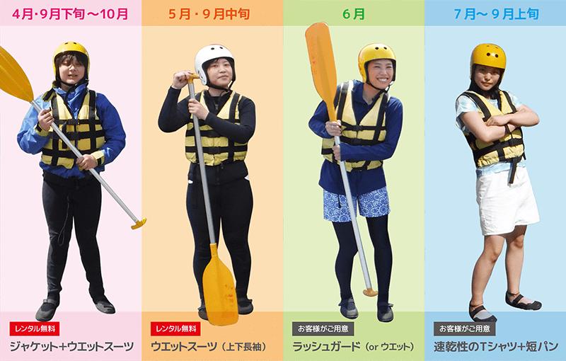 和歌山 北山川ラフティング 服装・持ち物