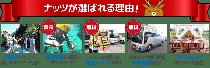 京都 保津川ラフティング おすすめポイント